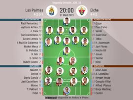 Onces confirmados de Las Palmas y Elche. BeSoccer