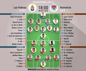 Alineaciones del Las Palmas-Numancia. BeSoccer