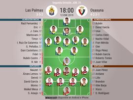 Onces confirmados de Las Palmas y Osasuna. BeSoccer