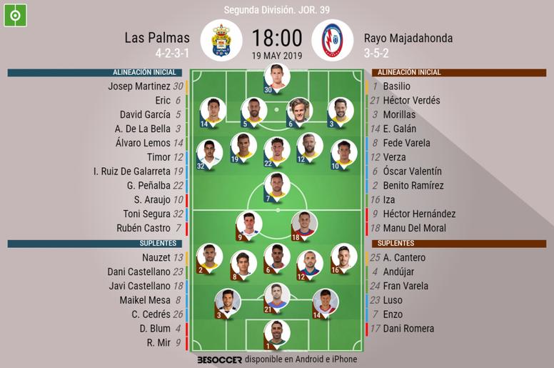 Onces confirmados de Las Palmas y Rayo Majadahonda. BeSoccer