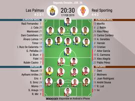 Onces oficiales de Las Palmas y Sporting. BeSoccer