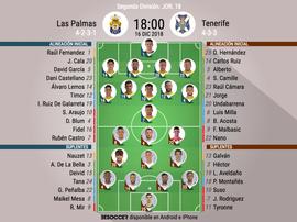 Alineaciones de Las Palmas y Tenerife. BeSoccer