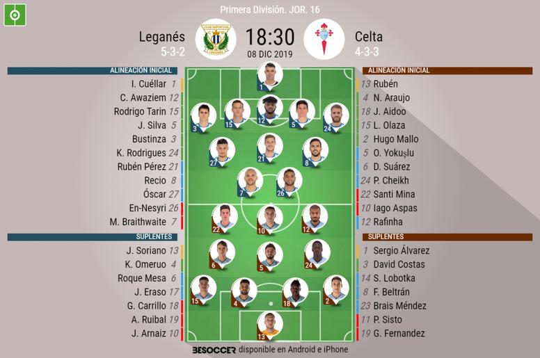 Onces confirmados de Leganés y Celta. BeSoccer