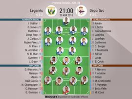 Alineaciones de Leganés y Deportivo para la Jornada 34 de Primera División 2017-18. BeSoccer