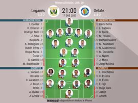 Alineaciones confirmadas de Leganés y Getafe. BeSoccer