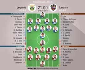Alineaciones de Leganés y Levante para la Jornada 36 de Primera División 2017-18. BeSoccer