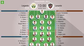 Alineaciones confirmadas de Leganés y Levante. BeSoccer