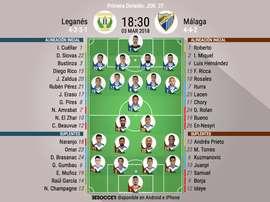 Estos son los onces de 'Lega' y Málaga. BeSoccer