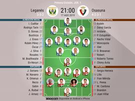 Alineaciones de Leganés y Osasuna para la jornada 1 de LaLiga 2019-20. BeSoccer