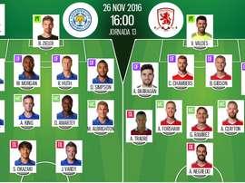 Alineaciones de Leicester y Middlesbrough para la Jornada 13 de Premier League 16-17. BeSoccer