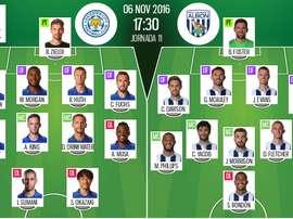 Alineaciones de Leicester y West Bromwich Albion en Jornada 11 de Premier League 16-17. BeSoccer