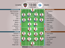 Alineaciones confirmadas de Levante y Alavés. BeSoccer