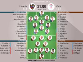Onces oficiales de Levante y Celta de Vigo. BeSoccer