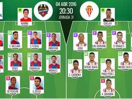 Alineaciones de Levante y Sporting para el partido de la jornada 31 de la Liga BBVA 2015-16.BeSoccer