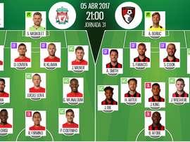 Alineaciones de Liverpool y Bournemouth, partido de la jornada 31 de la Premier League. BeSoccer