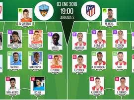 Les compos officielles du match de Coupe du Roi entre Lleida Esportiu et l'Atlético. BeSoccer