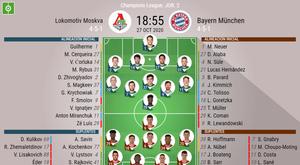 Onces oficiales de Lokomotiv de Moscú y Bayern de Múnich. BeSoccer