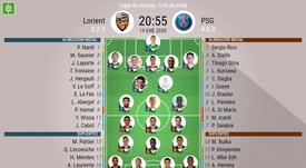 Onces de Lorient y PSG para su duelo de Copa de Francia. BeSoccer