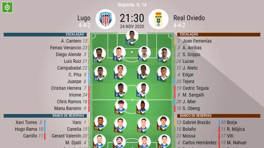 Onces oficiales de Lugo y Oviedo. BeSoccer