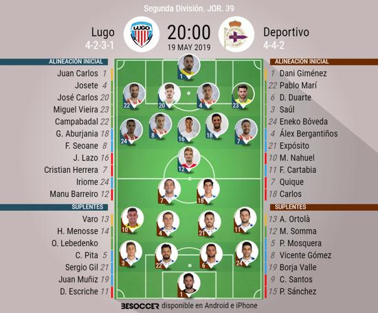 Onces confirmados de Lugo y Deportivo. BeSoccer