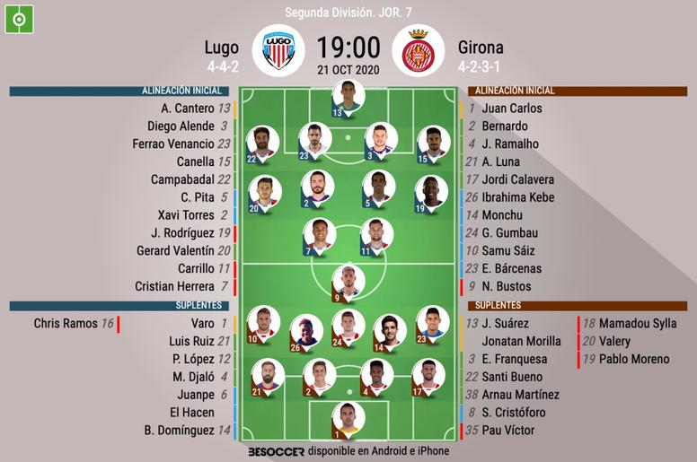 Alineaciones confirmadas para el Lugo-Girona. BeSoccer