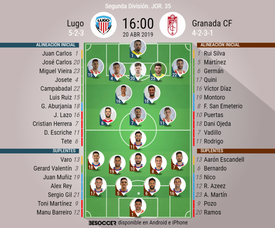 Onces confirmados de Lugo y Granada. BeSoccer