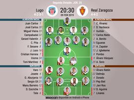 Onces de Lugo y Zaragoza. BeSoccer
