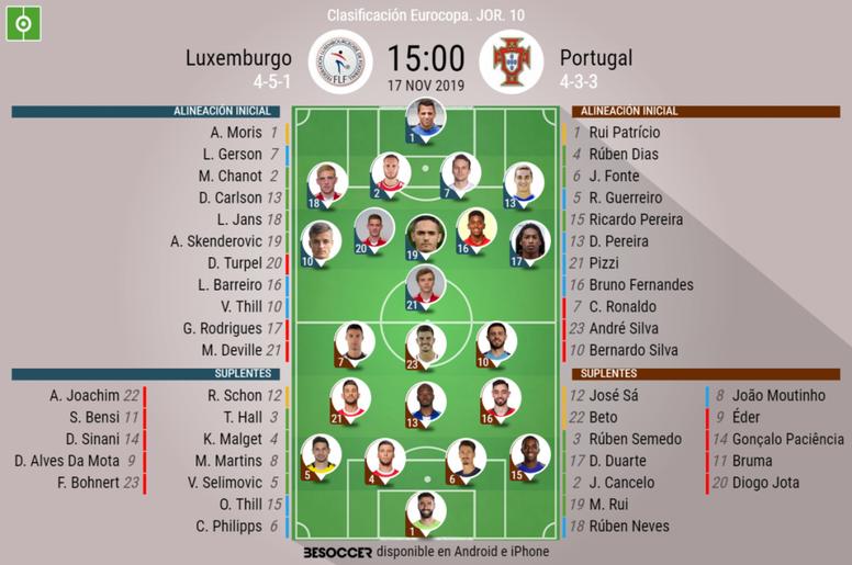 Sigue el directo del Luxemburgo-Portugal. BeSoccer