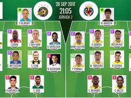 Les compos officielles du match d'Europa League entre Maccabi Tel Aviv et Villarreal. BeSoccer