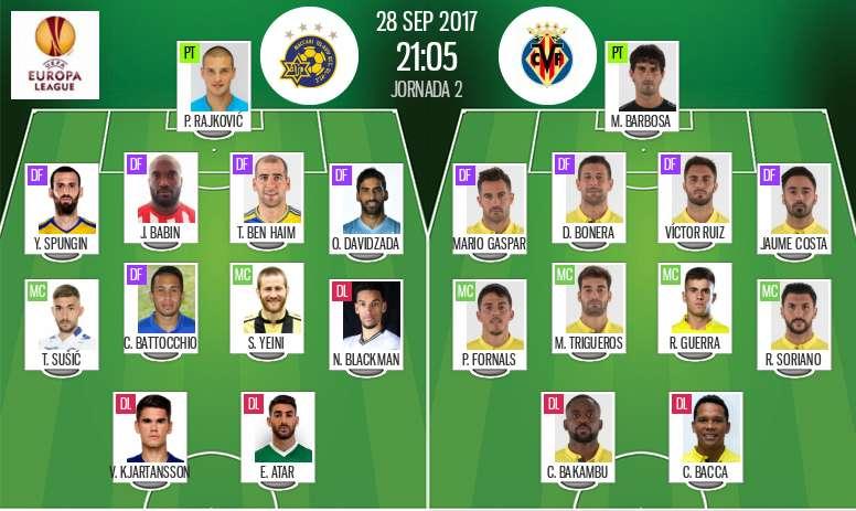 Alineaciones de Maccabi y Villarreal en Jornada 2 de Europa League. BeSoccer