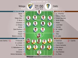 Onces oficiales de Málaga y Cádiz. BeSoccer