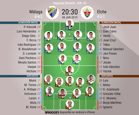 Onces confirmados de Málaga y Elche. BeSoccer