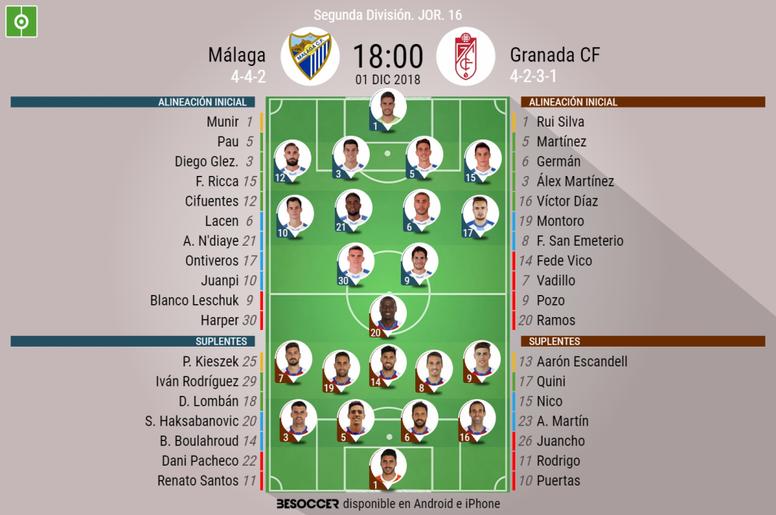 Onces de Málaga y Granada. BeSoccer