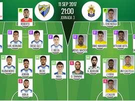 Alineaciones de Málaga y Las Palmas en la Jornada 3 de Primera División 17-18. BeSoccer