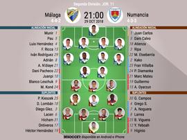 Alineaciones de Málaga y Numancia. BeSoccer