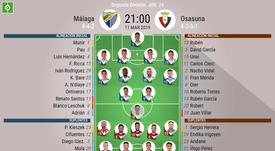 Alineaciones confirmadas de Málaga y Osasuna. BeSoccer