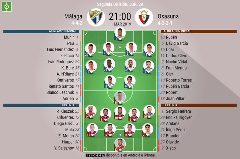 Onces confirmados de Málaga y Osasuna. BeSoccer
