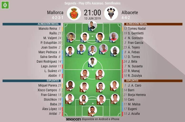 Onces confirmados de Mallorca y Albacete. BeSoccer