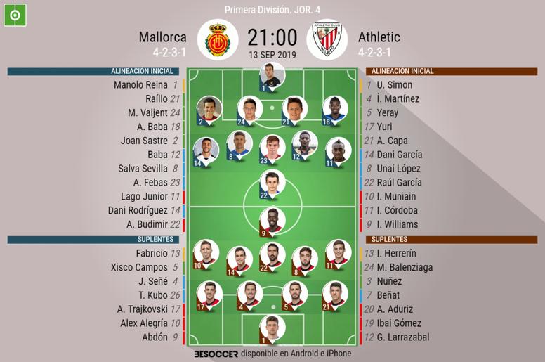 Alineaciones de Mallorca y Athletic. BeSoccer