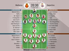 Onces de Mallorca y Deportivo. BeSoccer