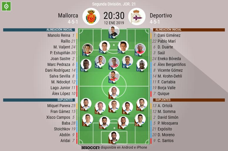 Alineaciones de Mallorca y Deportivo. BeSoccer