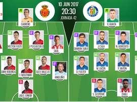 Alineaciones de Mallorca y Getafe en Jornada 42 de Segunda División 16-17. BeSoccer