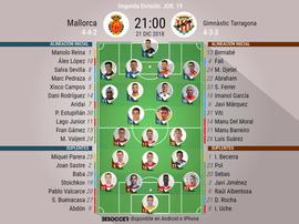 Alineaciones de Mallorca y Nàstic. BeSoccer