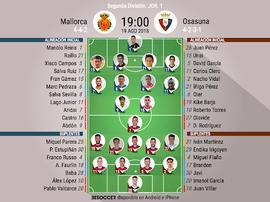 Alineaciones confirmadas para el Mallorca-Osasuna. BeSoccer
