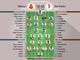Alineaciones del Mallorca-Oviedo. BeSoccer