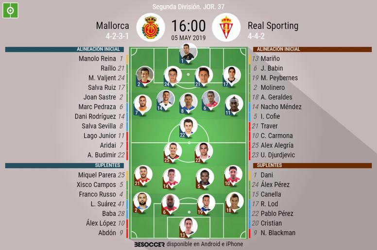 Alineaciones de Mallorca y Sporting. BeSoccer