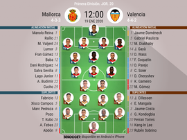 Alineaciones oficiales de Mallorca y Valencia. BeSoccer