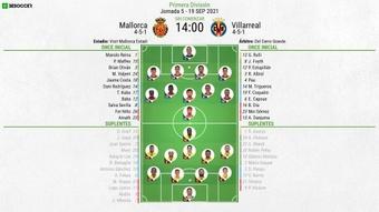 Alineaciones confirmadas para el Mallorca-Villarreal. BeSoccer