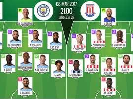 Alineaciones de Manchester City y Stoke City en Jornada 28 de Premier League 16-17. BeSoccer