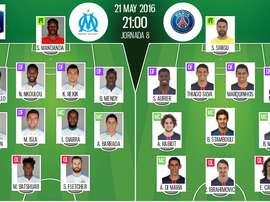 Alineaciones de Marsella y PSG en Final de Copa Francia 15-16. BeSoccer